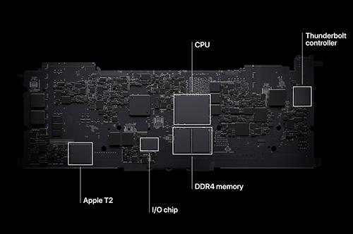 رسم تخطيطي يوضح وحدة المعالجة المركزية ، ووحدة معالجة الرسومات وذاكرة التخزين المؤقت ، وذاكرة DRAM على شريحة M1